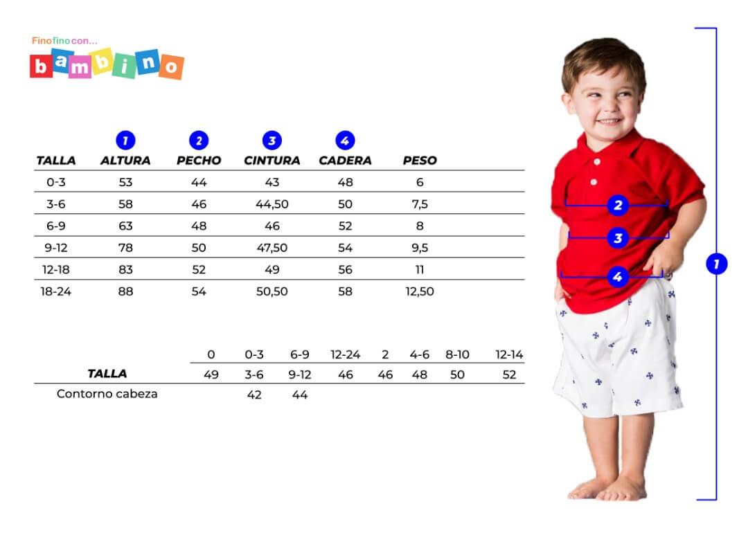 Guía de tallas bebe bambino
